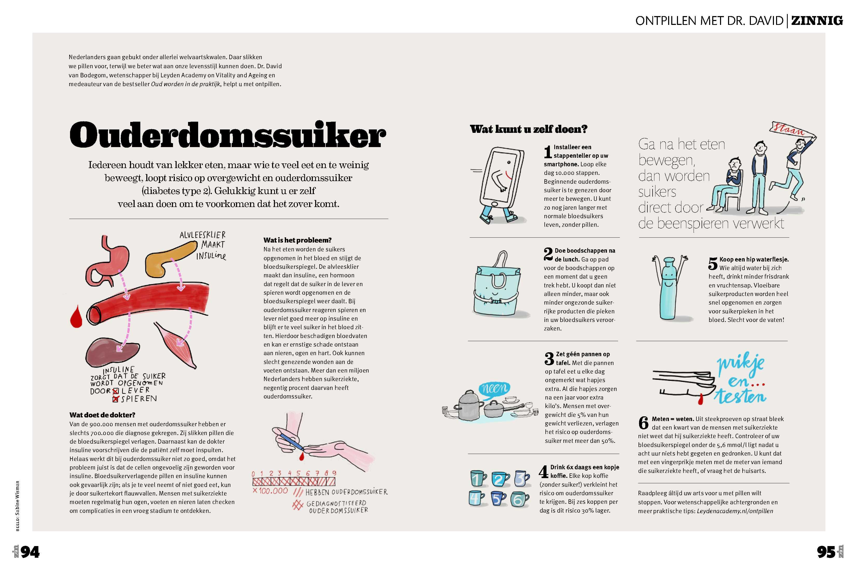 Voorkomen van diabetes mellitus en nederlandse bevolking