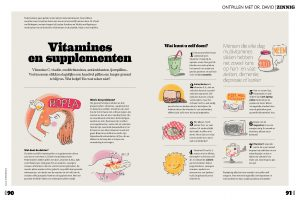 ontpillen-vitamines-en-supplementen